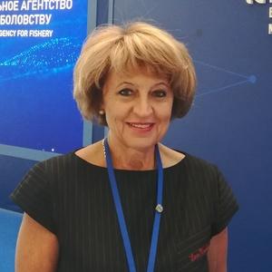Абрамова Любовь Сергеевна